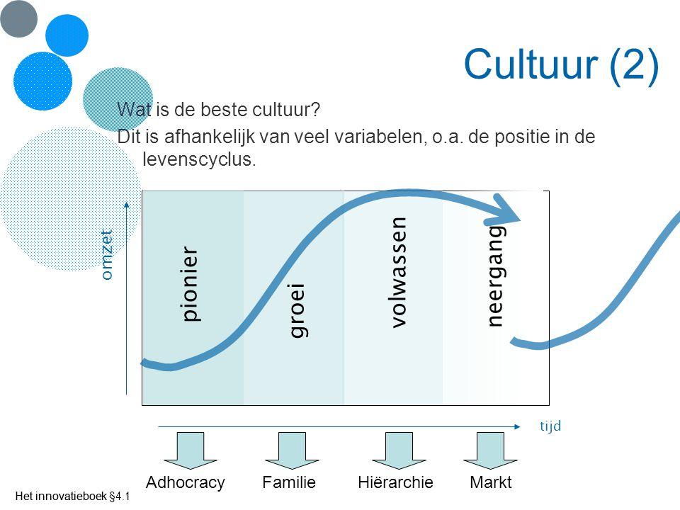 Het innovatieboek Cultuur (2) Wat is de beste cultuur? Dit is afhankelijk van veel variabelen, o.a. de positie in de levenscyclus. tijd omzet pionier