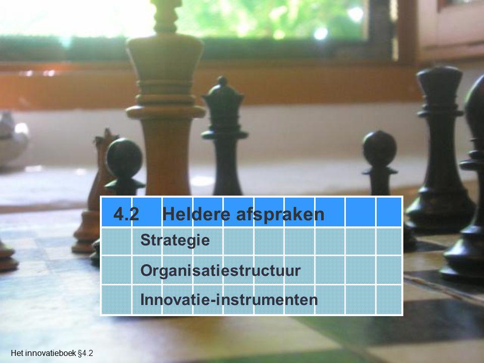 Het innovatieboekHet innovatieboek §4.2 Strategie 4.2Heldere afspraken Organisatiestructuur Innovatie-instrumenten
