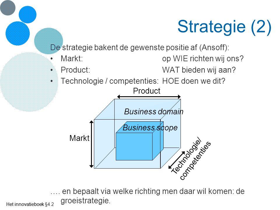 Het innovatieboek Strategie (2) De strategie bakent de gewenste positie af (Ansoff): Markt: op WIE richten wij ons? Product: WAT bieden wij aan? Techn