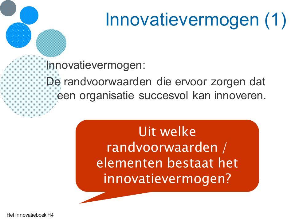 Het innovatieboek Innovatievermogen (2) Aspecten die van belang zijn voor het innovatievermogen: : Onderzoek Resources connection (2004): Het innovatieboek H4