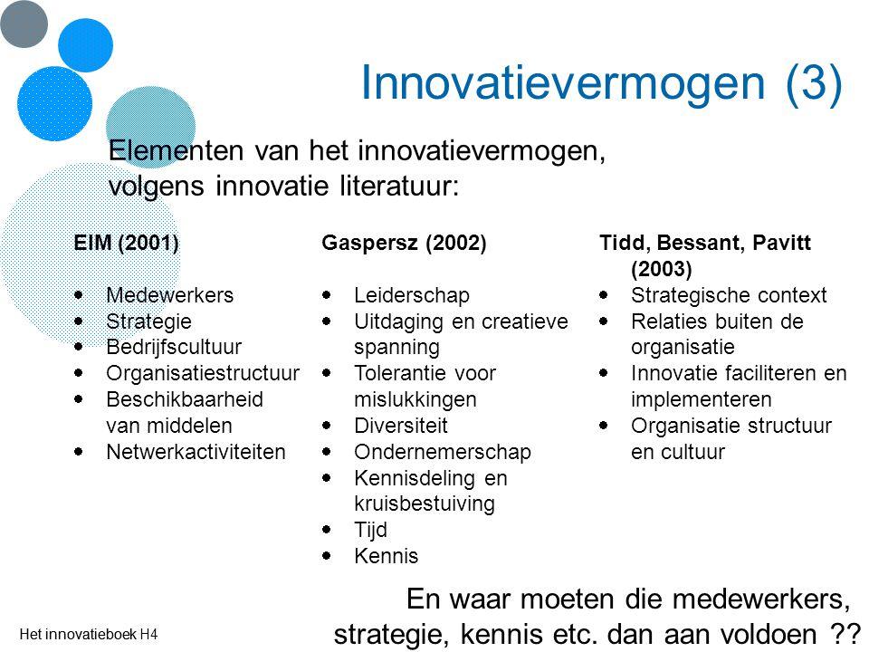 Het innovatieboek Innovatievermogen (4) De elementen van het innovatievermogen die hierna worden behandeld: §4.1De juiste mensen 1.Ondernemer 2.Medewerkers 3.Cultuur §4.2 Heldere afspraken 4.Strategie 5.Organisatiestructuur 6.Innovatie-instrumenten §4.3 Toegang tot hulpmiddelen 7.Kennis 8.Netwerk 9.Middelen Het innovatieboek H4