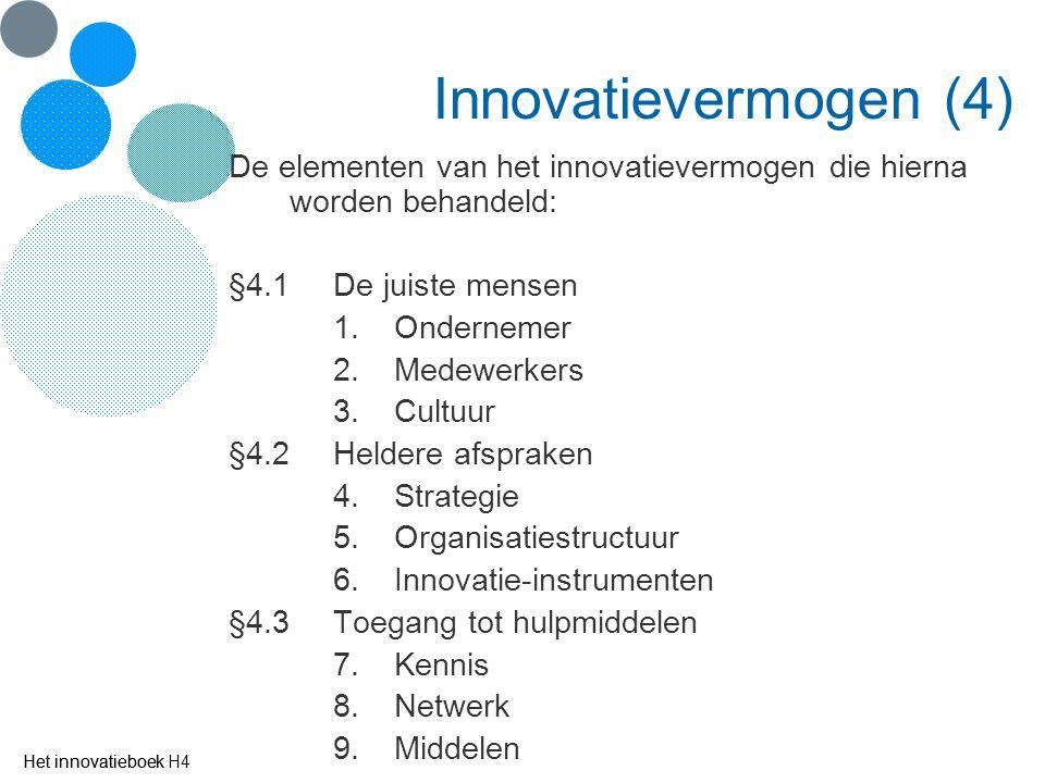Het innovatieboek Innovatievermogen (4) De elementen van het innovatievermogen die hierna worden behandeld: §4.1De juiste mensen 1.Ondernemer 2.Medewe