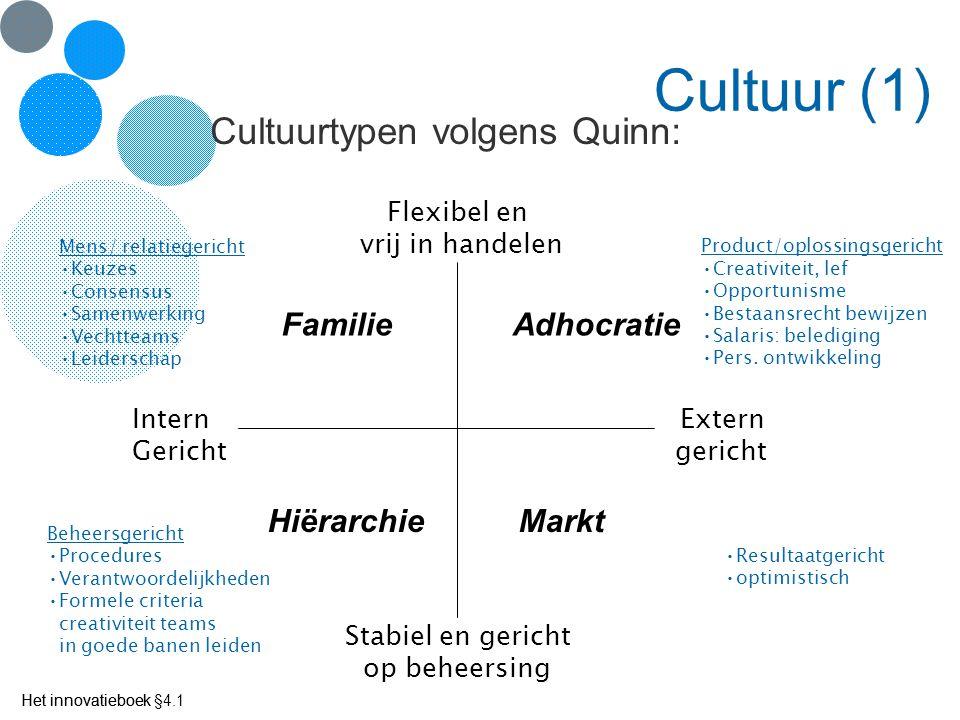 Het innovatieboek Cultuur (2) Wat is de beste cultuur.