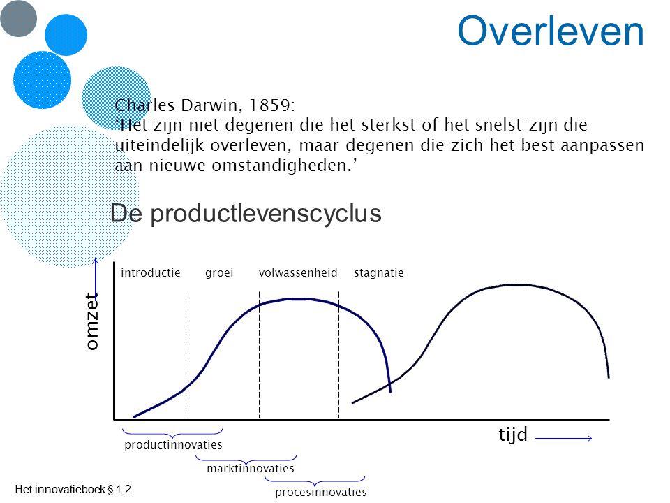 Het innovatieboek Overleven De productlevenscyclus Charles Darwin, 1859: 'Het zijn niet degenen die het sterkst of het snelst zijn die uiteindelijk overleven, maar degenen die zich het best aanpassen aan nieuwe omstandigheden.' tijd omzet introductiegroeivolwassenheidstagnatie productinnovaties marktinnovaties procesinnovaties Het innovatieboek § 1.2
