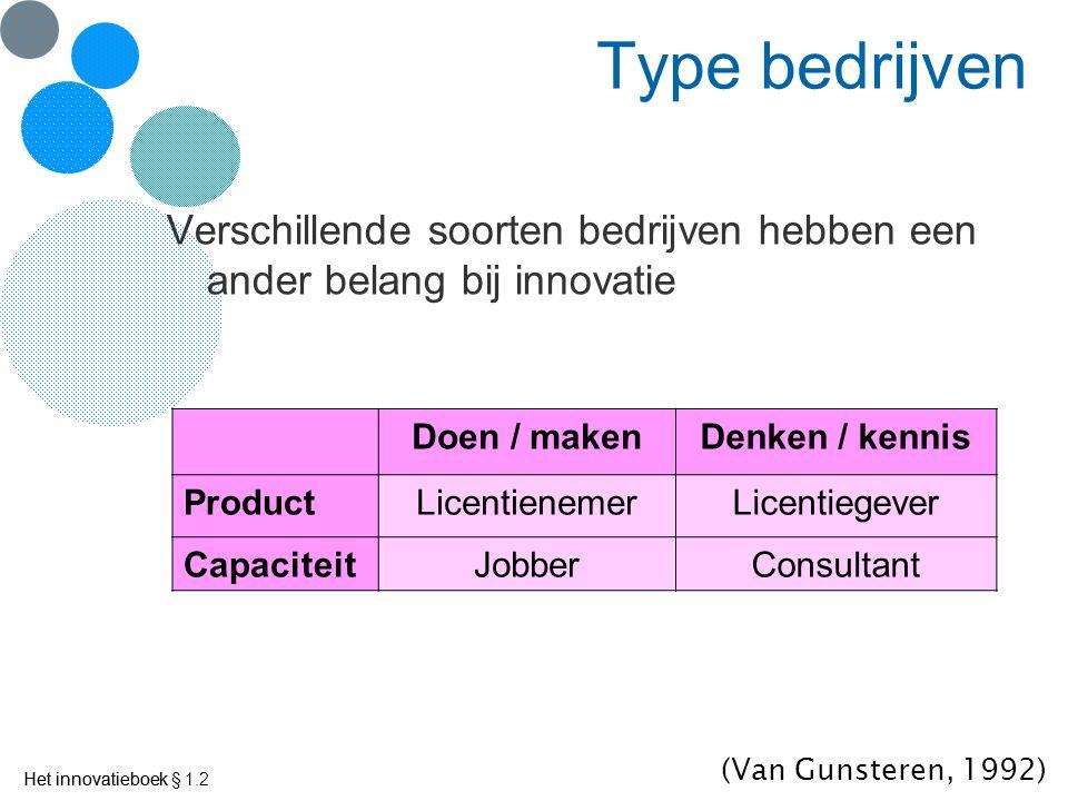 Het innovatieboek Type bedrijven Doen / makenDenken / kennis ProductLicentienemerLicentiegever CapaciteitJobberConsultant (Van Gunsteren, 1992) Het innovatieboek § 1.2 Verschillende soorten bedrijven hebben een ander belang bij innovatie