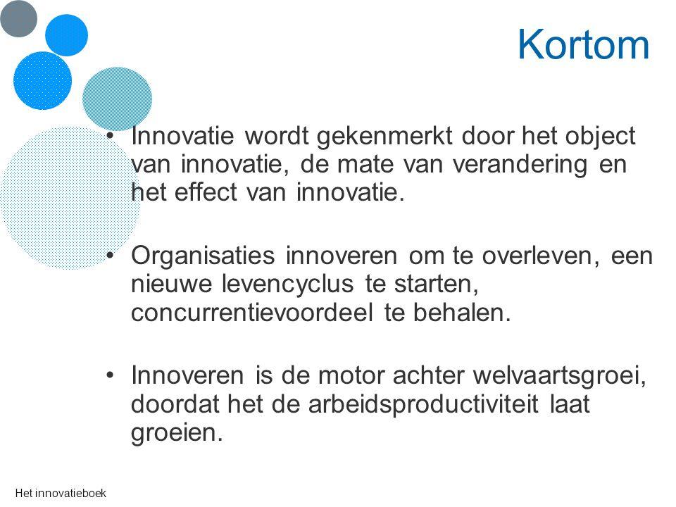 Het innovatieboek Kortom Innovatie wordt gekenmerkt door het object van innovatie, de mate van verandering en het effect van innovatie.