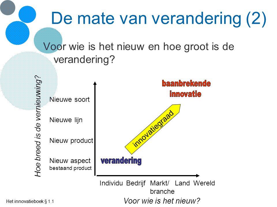 Het innovatieboek De mate van verandering (2) Voor wie is het nieuw en hoe groot is de verandering.