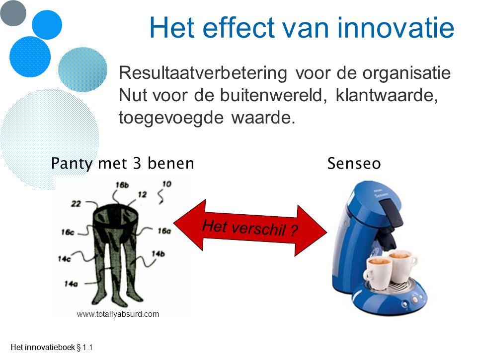 Het innovatieboek Het effect van innovatie Resultaatverbetering voor de organisatie Nut voor de buitenwereld, klantwaarde, toegevoegde waarde.