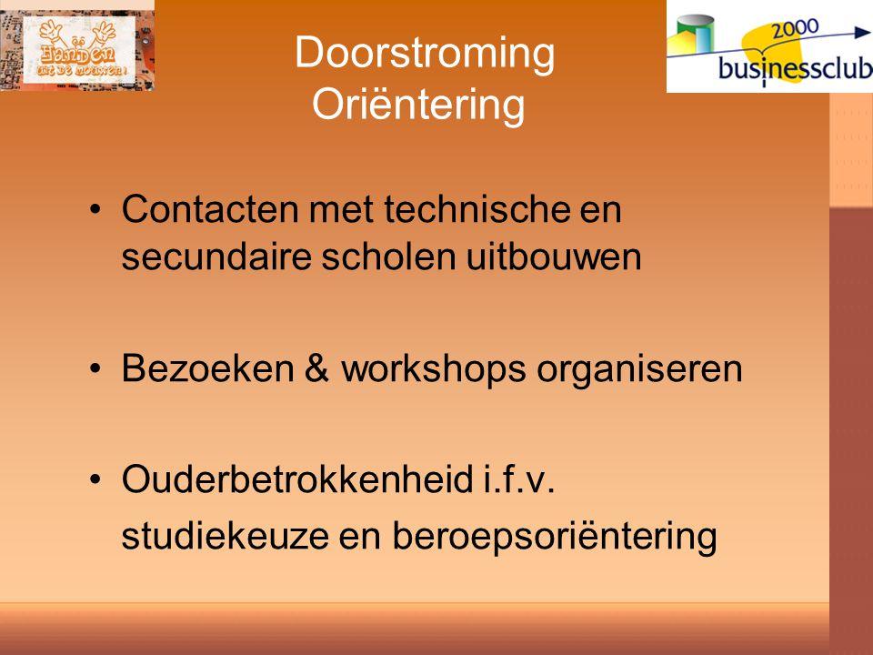 Doorstroming Oriëntering Contacten met technische en secundaire scholen uitbouwen Bezoeken & workshops organiseren Ouderbetrokkenheid i.f.v.