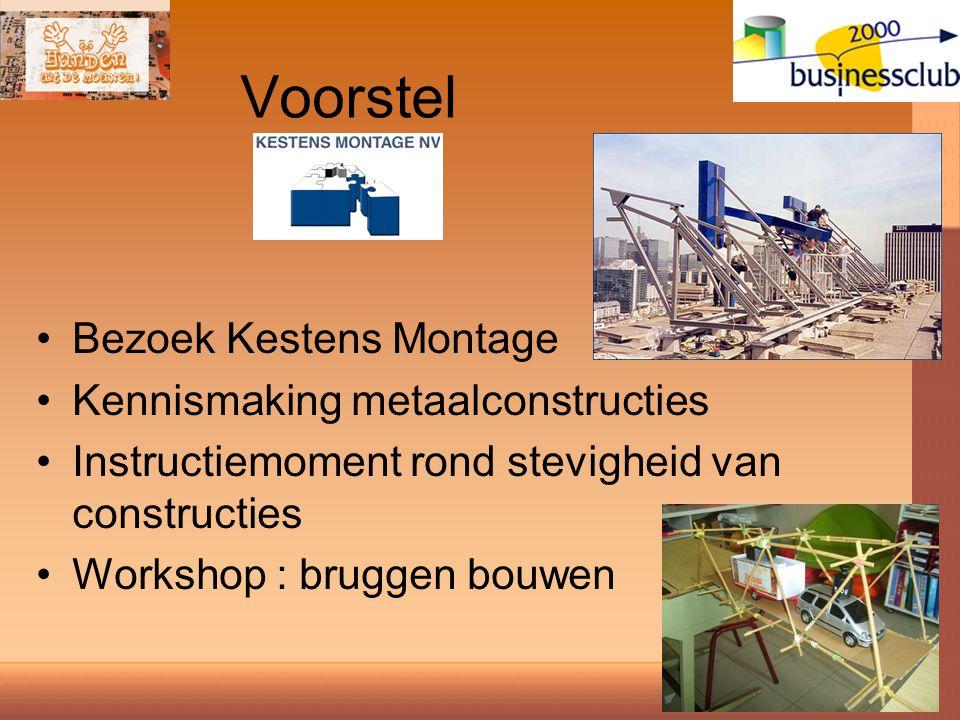 Voorstel Bezoek Kestens Montage Kennismaking metaalconstructies Instructiemoment rond stevigheid van constructies Workshop : bruggen bouwen