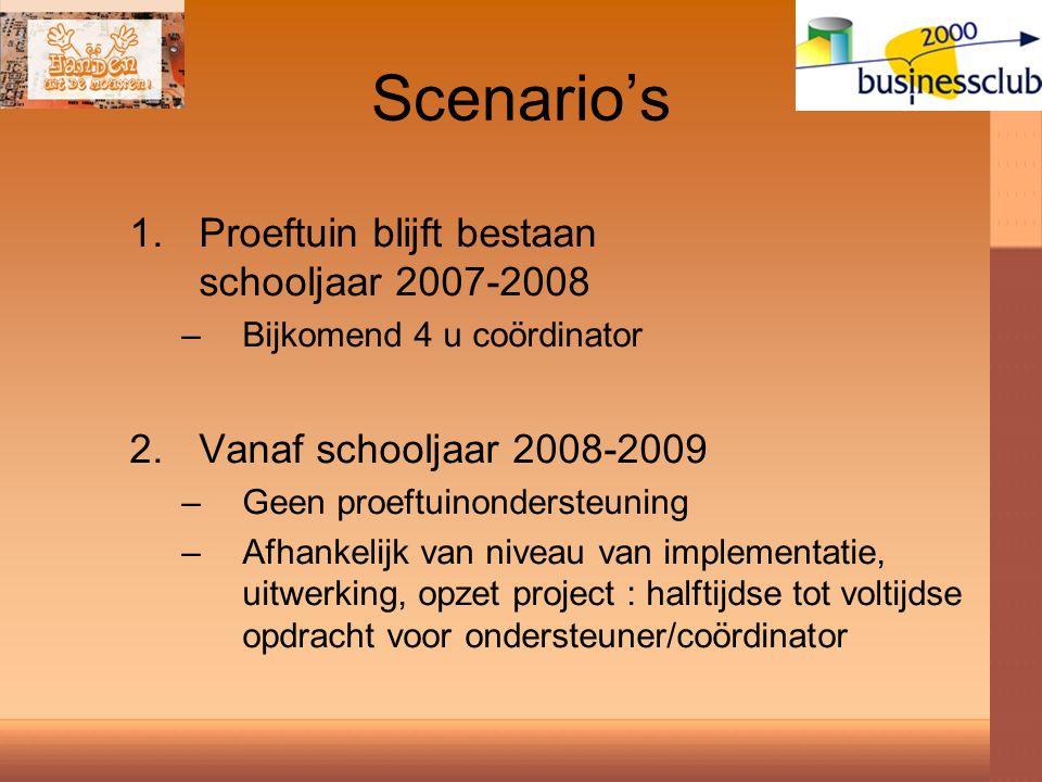 Scenario's 1.Proeftuin blijft bestaan schooljaar 2007-2008 –Bijkomend 4 u coördinator 2.Vanaf schooljaar 2008-2009 –Geen proeftuinondersteuning –Afhankelijk van niveau van implementatie, uitwerking, opzet project : halftijdse tot voltijdse opdracht voor ondersteuner/coördinator