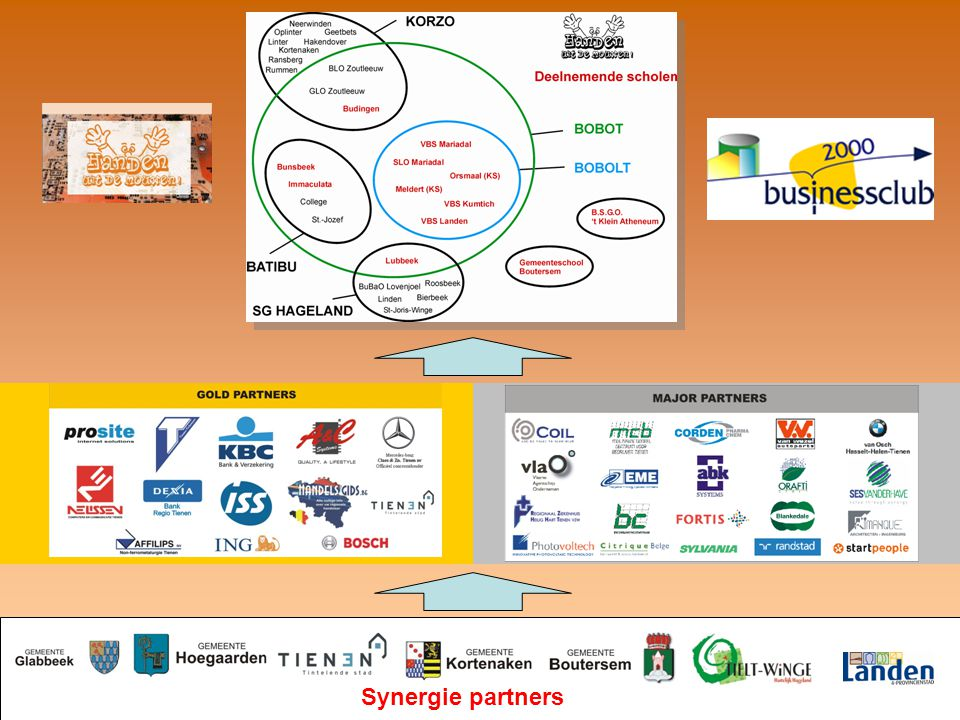 Synergie partners