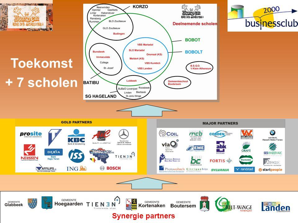 Synergie partners Toekomst + 7 scholen
