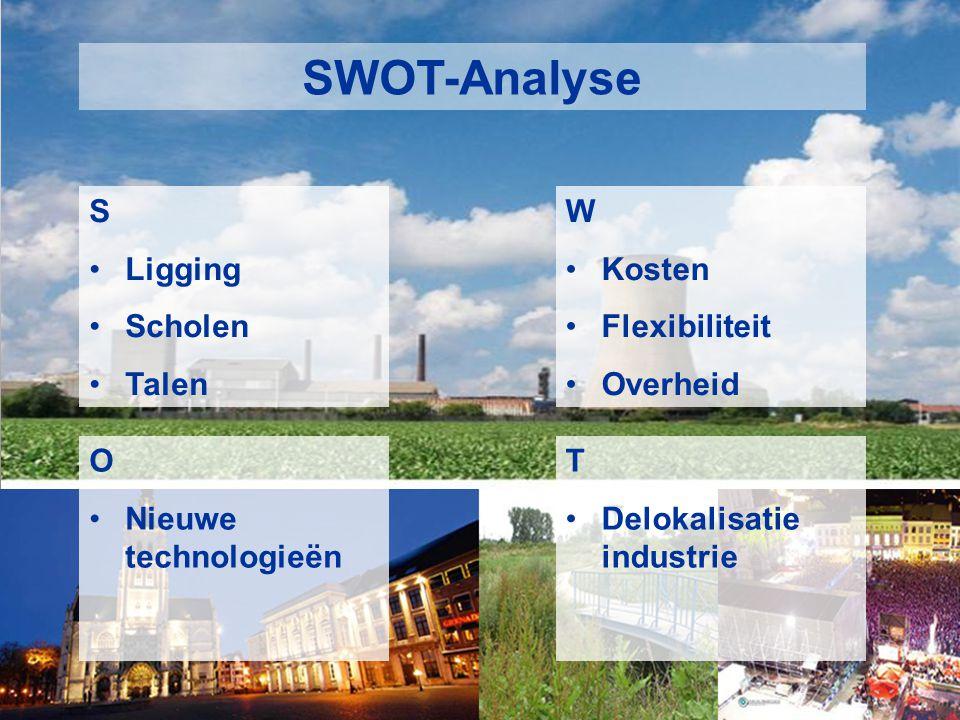 SWOT-Analyse S Ligging Scholen Talen W Kosten Flexibiliteit Overheid O Nieuwe technologieën T Delokalisatie industrie