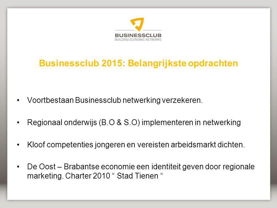Businessclub 2015: Belangrijkste opdrachten Voortbestaan Businessclub netwerking verzekeren.