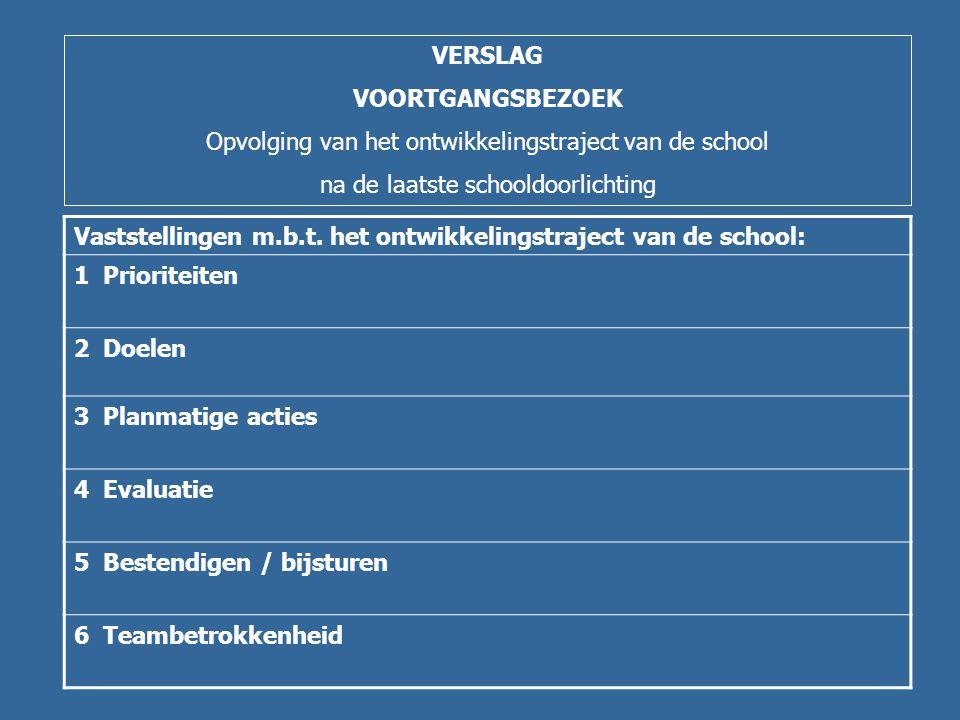 VERSLAG VOORTGANGSBEZOEK Opvolging van het ontwikkelingstraject van de school na de laatste schooldoorlichting Vaststellingen m.b.t.