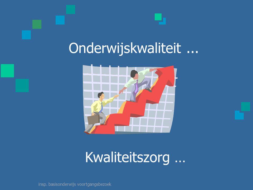 insp. basisonderwijs voortgangsbezoek Onderwijskwaliteit... Kwaliteitszorg …