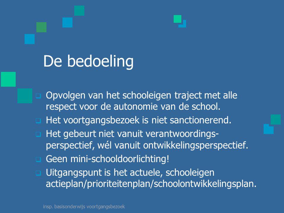 insp.basisonderwijs voortgangsbezoek Welke scholen.