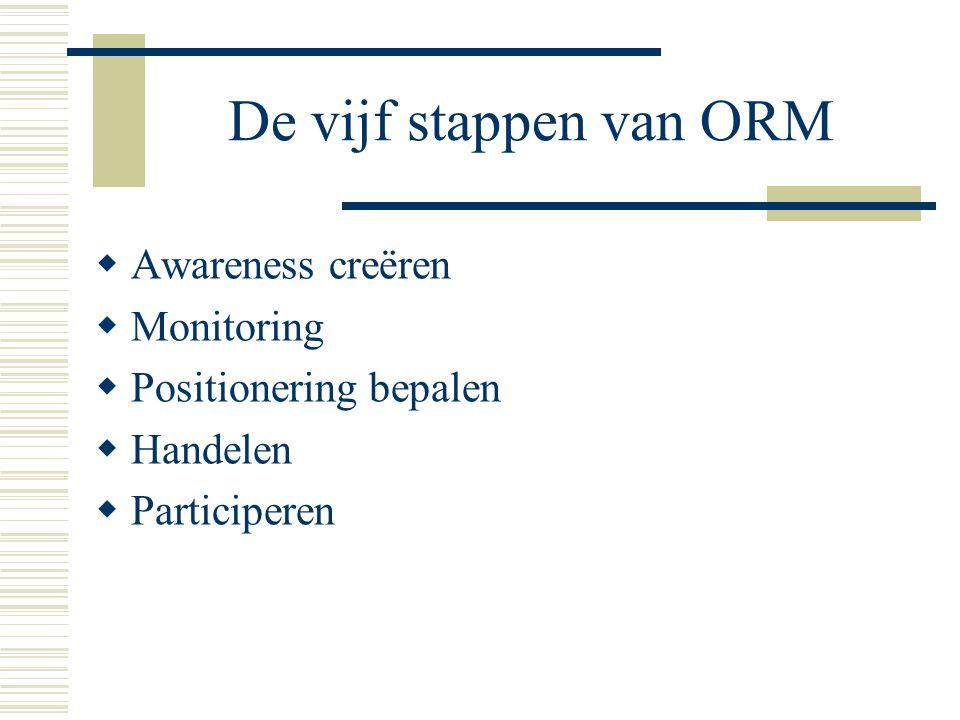 De vijf stappen van ORM  Awareness creëren  Monitoring  Positionering bepalen  Handelen  Participeren