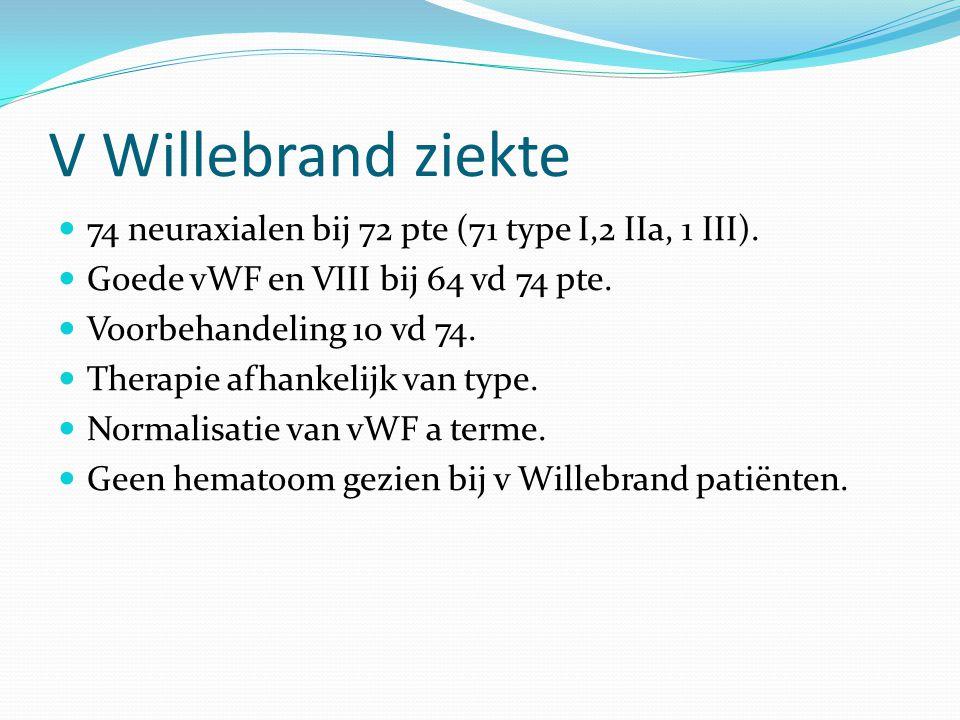 V Willebrand ziekte 74 neuraxialen bij 72 pte (71 type I,2 IIa, 1 III). Goede vWF en VIII bij 64 vd 74 pte. Voorbehandeling 10 vd 74. Therapie afhanke
