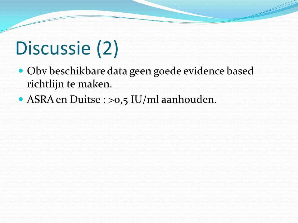 Discussie (2) Obv beschikbare data geen goede evidence based richtlijn te maken. ASRA en Duitse : >0,5 IU/ml aanhouden.