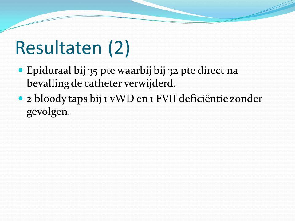 Resultaten (2) Epiduraal bij 35 pte waarbij bij 32 pte direct na bevalling de catheter verwijderd. 2 bloody taps bij 1 vWD en 1 FVII deficiëntie zonde