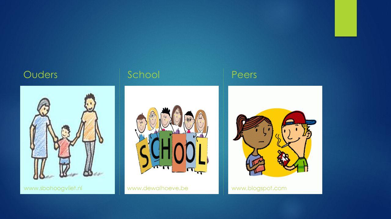 OudersSchool www.dewalhoeve.be Peers www,blogspot.comwww.sbohoogvliet.nl
