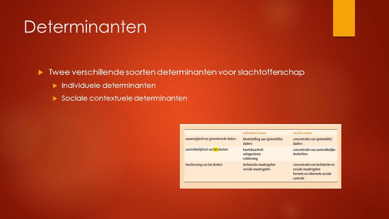 Determinanten  Twee verschillende soorten determinanten voor slachtofferschap  Individuele determinanten  Sociale contextuele determinanten