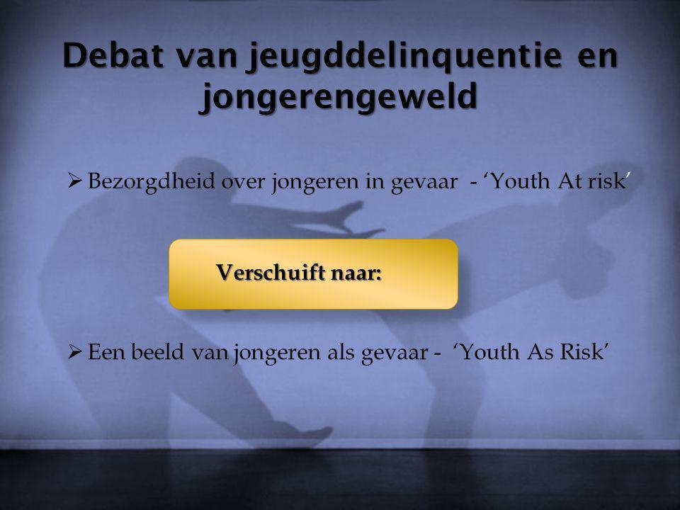Debat van jeugddelinquentie en jongerengeweld  Bezorgdheid over jongeren in gevaar - 'Youth At risk'  Een beeld van jongeren als gevaar - 'Youth As