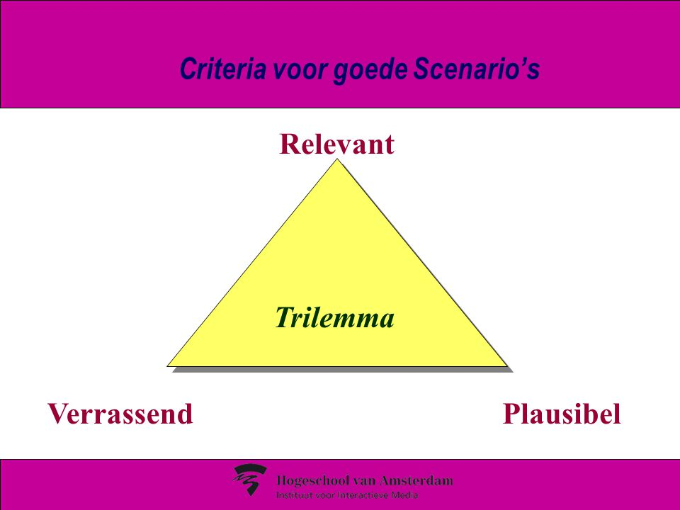 Criteria voor goede Scenario's Relevant VerrassendPlausibel Trilemma