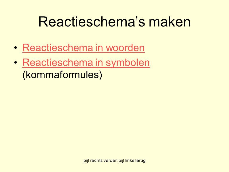 pijl rechts verder; pijl links terug Reactieschema's maken Reactieschema in woorden Reactieschema in symbolen (kommaformules)Reactieschema in symbolen