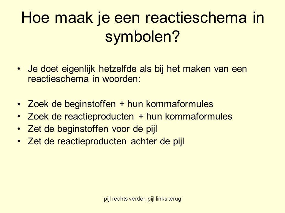 pijl rechts verder; pijl links terug Hoe maak je een reactieschema in symbolen? Je doet eigenlijk hetzelfde als bij het maken van een reactieschema in