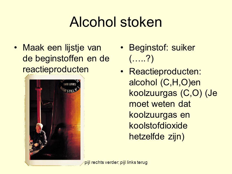 pijl rechts verder; pijl links terug Alcohol stoken Maak een lijstje van de beginstoffen en de reactieproducten Beginstof: suiker (…..?) Reactieproduc
