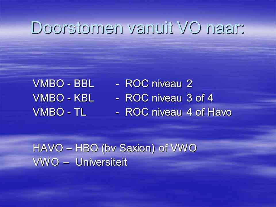 Doorstomen vanuit VO naar: VMBO - BBL - ROC niveau 2 VMBO - KBL - ROC niveau 3 of 4 VMBO - TL - ROC niveau 4 of Havo HAVO – HBO (bv Saxion) of VWO VWO