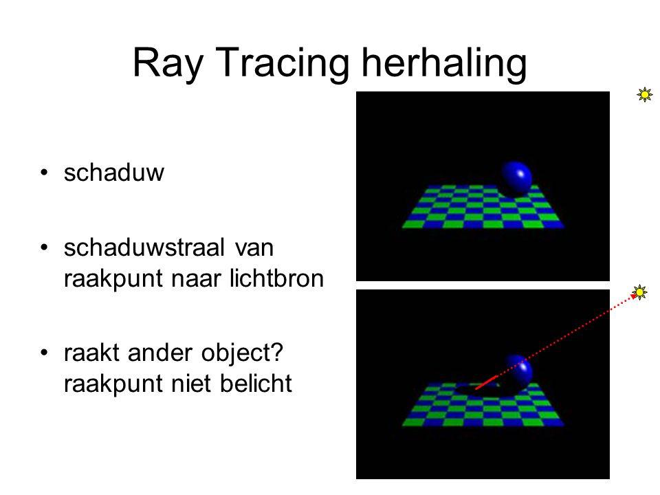 Ray Tracing herhaling schaduw schaduwstraal van raakpunt naar lichtbron raakt ander object.