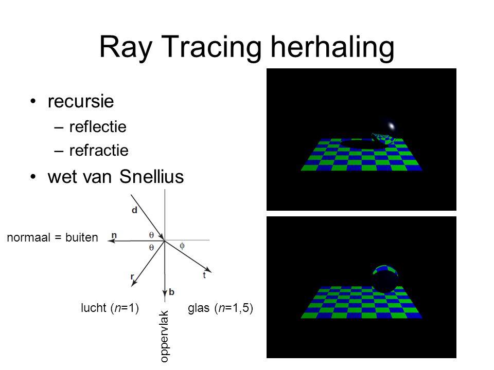 Ray Tracing herhaling recursie –reflectie –refractie wet van Snellius lucht (n=1)glas (n=1,5) oppervlak normaal = buiten