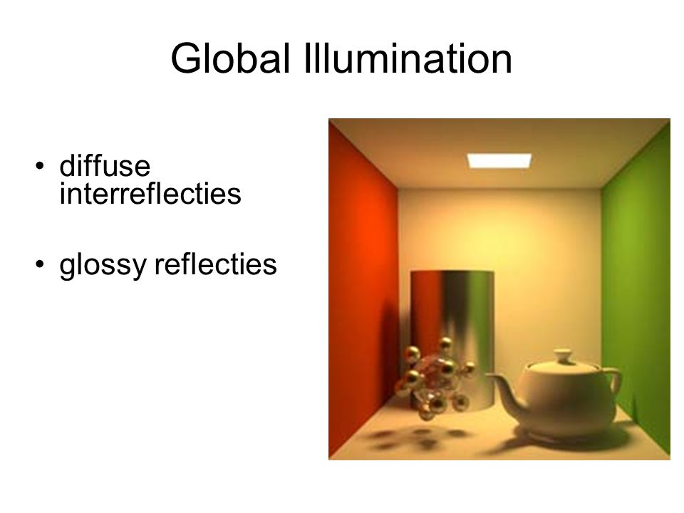 Global Illumination diffuse interreflecties glossy reflecties