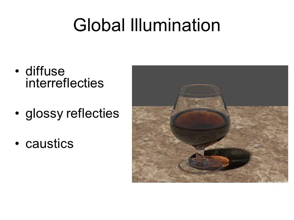 Global Illumination diffuse interreflecties glossy reflecties caustics