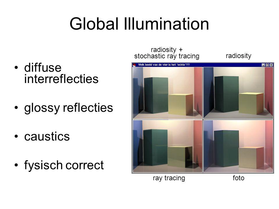 Global Illumination diffuse interreflecties glossy reflecties caustics fysisch correct radiosity + stochastic ray tracing radiosity ray tracingfoto