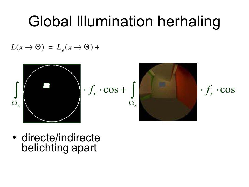 Global Illumination herhaling directe/indirecte belichting apart