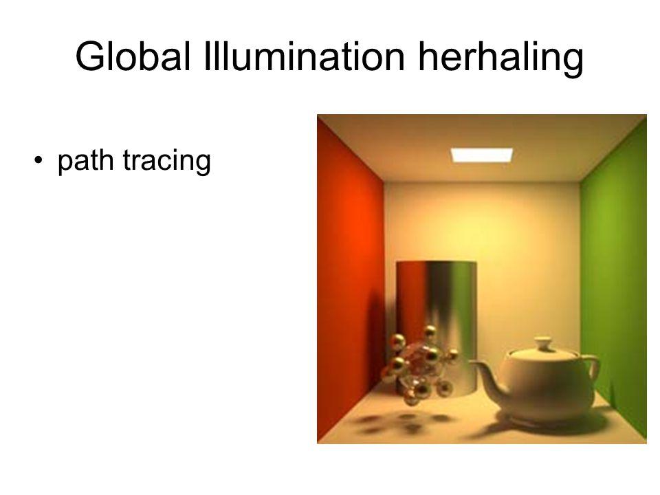 Global Illumination herhaling path tracing