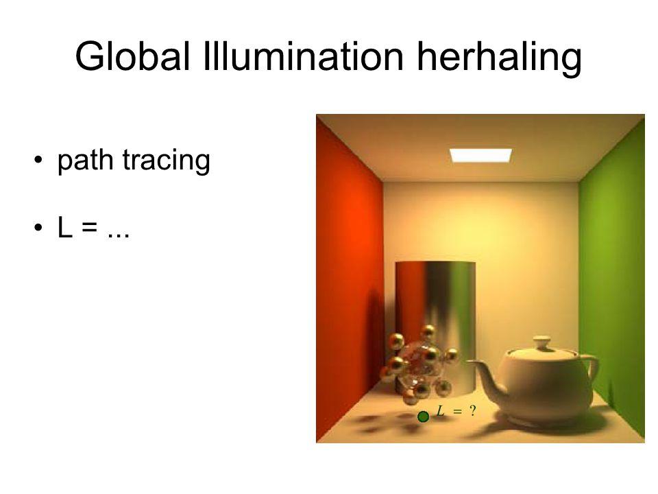 Global Illumination herhaling path tracing L =...