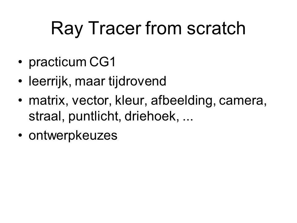 Ray Tracer from scratch practicum CG1 leerrijk, maar tijdrovend matrix, vector, kleur, afbeelding, camera, straal, puntlicht, driehoek,...