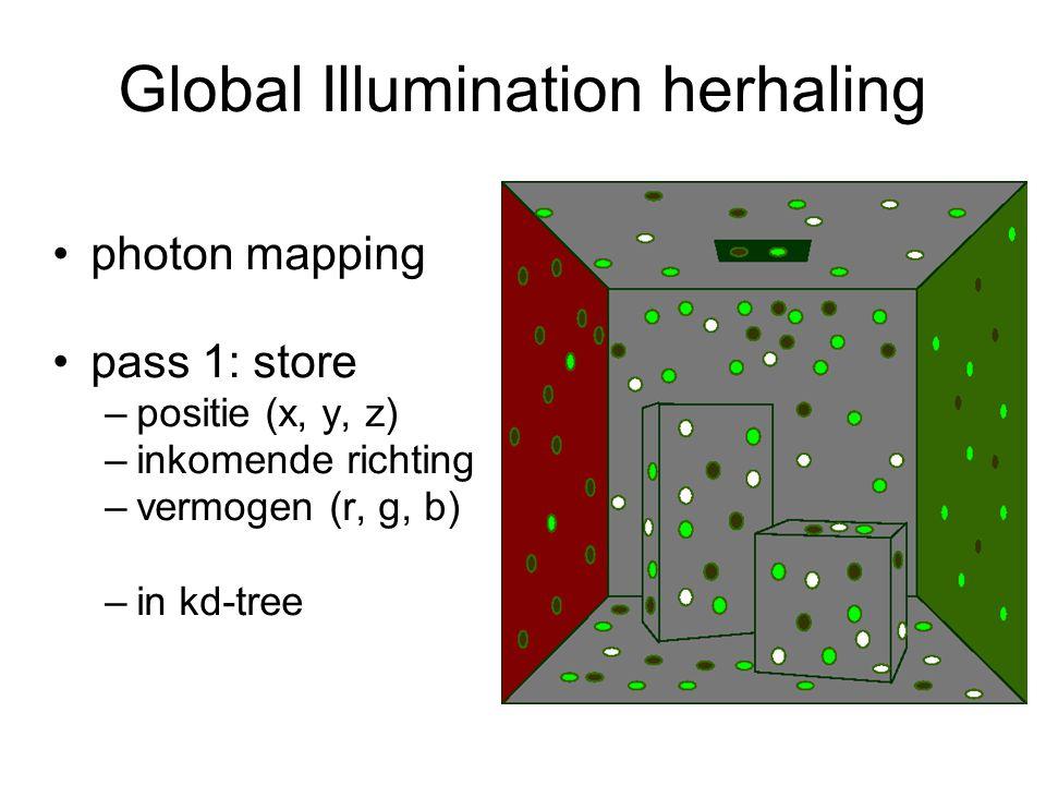 Global Illumination herhaling photon mapping pass 1: store –positie (x, y, z) –inkomende richting –vermogen (r, g, b) –in kd-tree