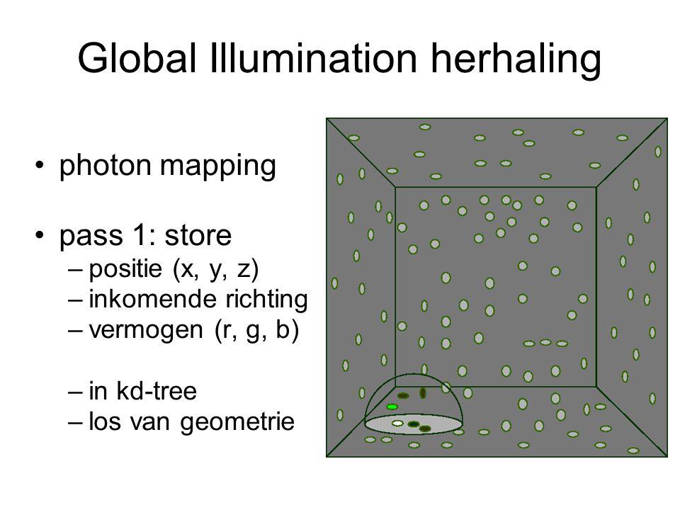 Global Illumination herhaling photon mapping pass 1: store –positie (x, y, z) –inkomende richting –vermogen (r, g, b) –in kd-tree –los van geometrie