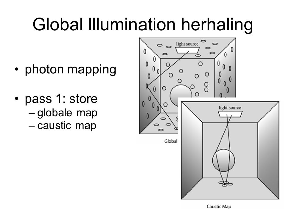 Global Illumination herhaling photon mapping pass 1: store –globale map –caustic map