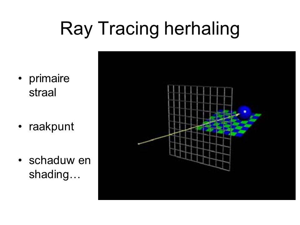 Ray Tracing herhaling primaire straal raakpunt schaduw en shading…