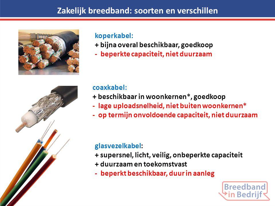 Zakelijk breedband: soorten en verschillen koperkabel: + bijna overal beschikbaar, goedkoop - beperkte capaciteit, niet duurzaam coaxkabel: + beschikb