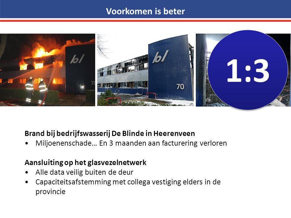 Voorkomen is beter 1:3 Brand bij bedrijfswasserij De Blinde in Heerenveen Miljoenenschade… En 3 maanden aan facturering verloren Aansluiting op het gl
