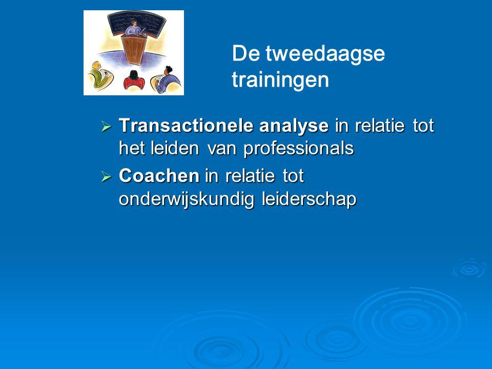  Transactionele analyse in relatie tot het leiden van professionals  Coachen in relatie tot onderwijskundig leiderschap De tweedaagse trainingen